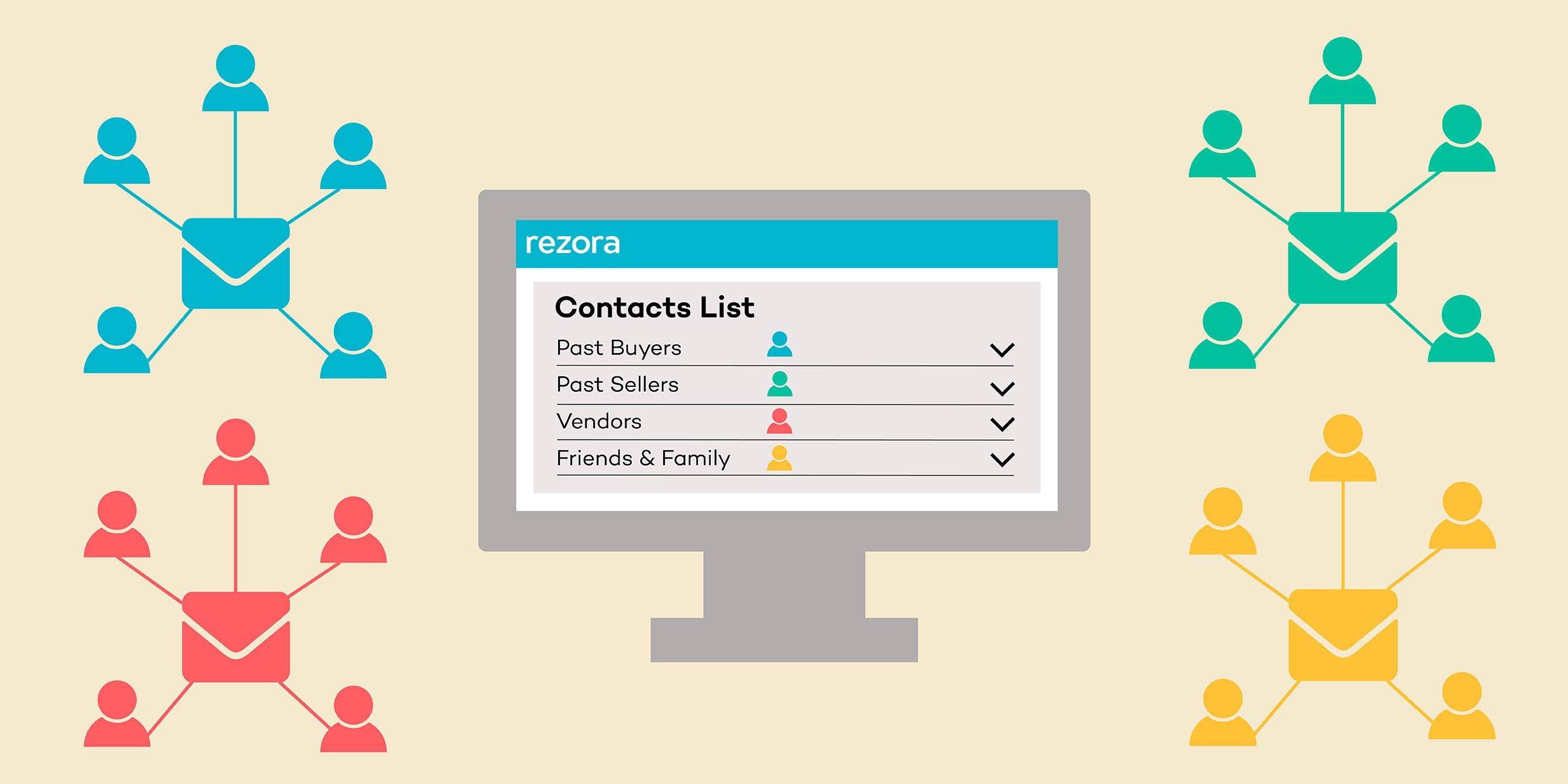 list segmenting header