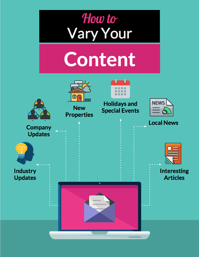 rezora1 how to vary your content